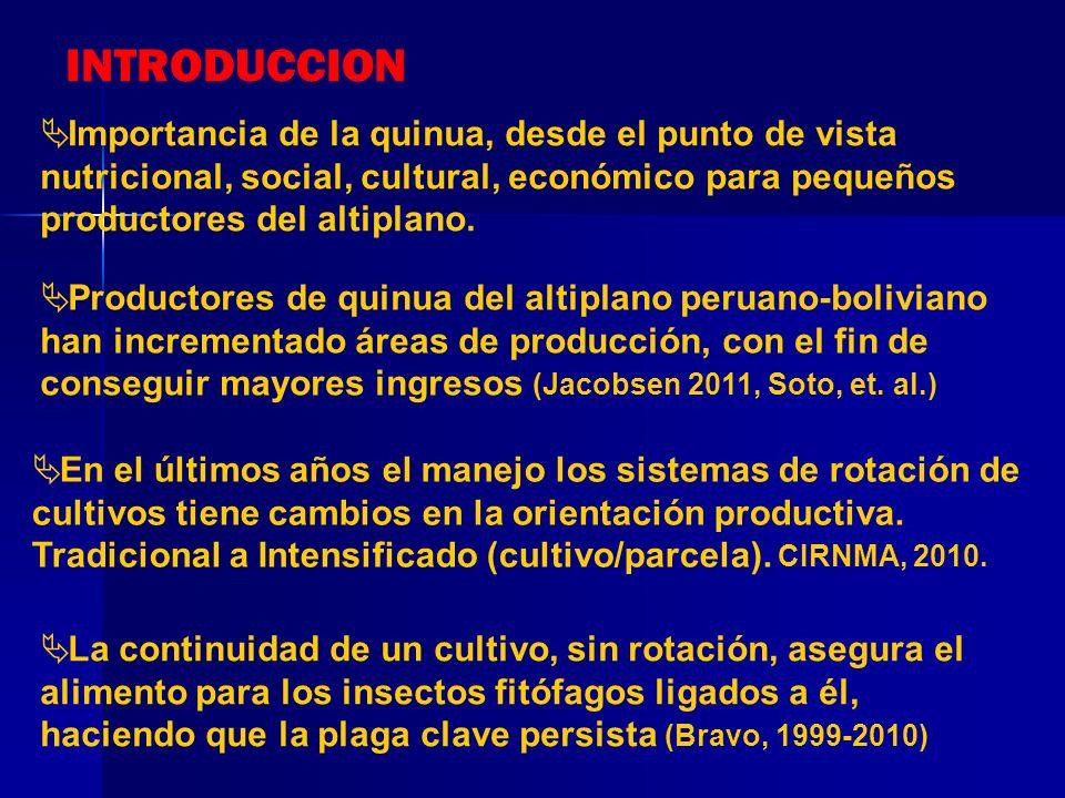 INTRODUCCION Importancia de la quinua, desde el punto de vista nutricional, social, cultural, económico para pequeños productores del altiplano.