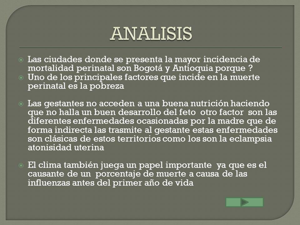 ANALISIS Las ciudades donde se presenta la mayor incidencia de mortalidad perinatal son Bogotá y Antioquia porque