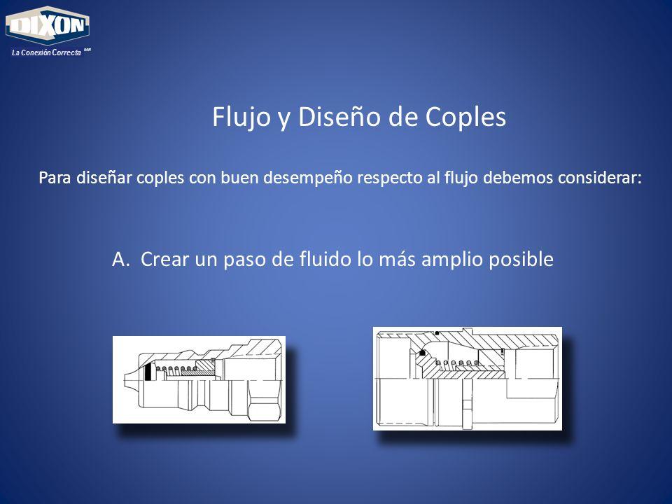 Flujo y Diseño de Coples