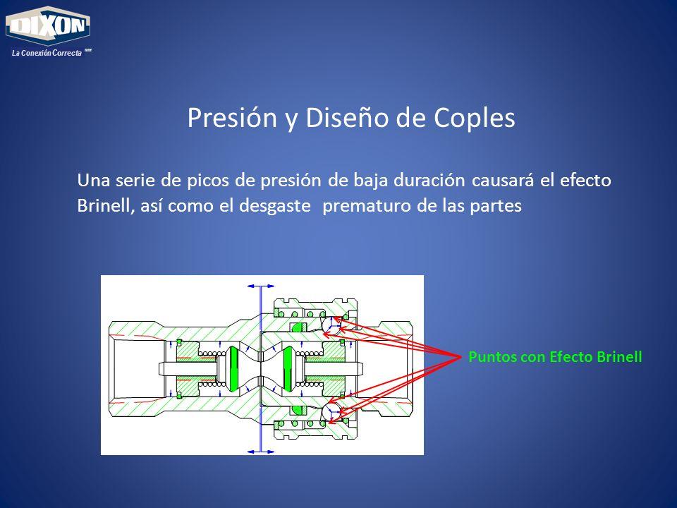 Presión y Diseño de Coples