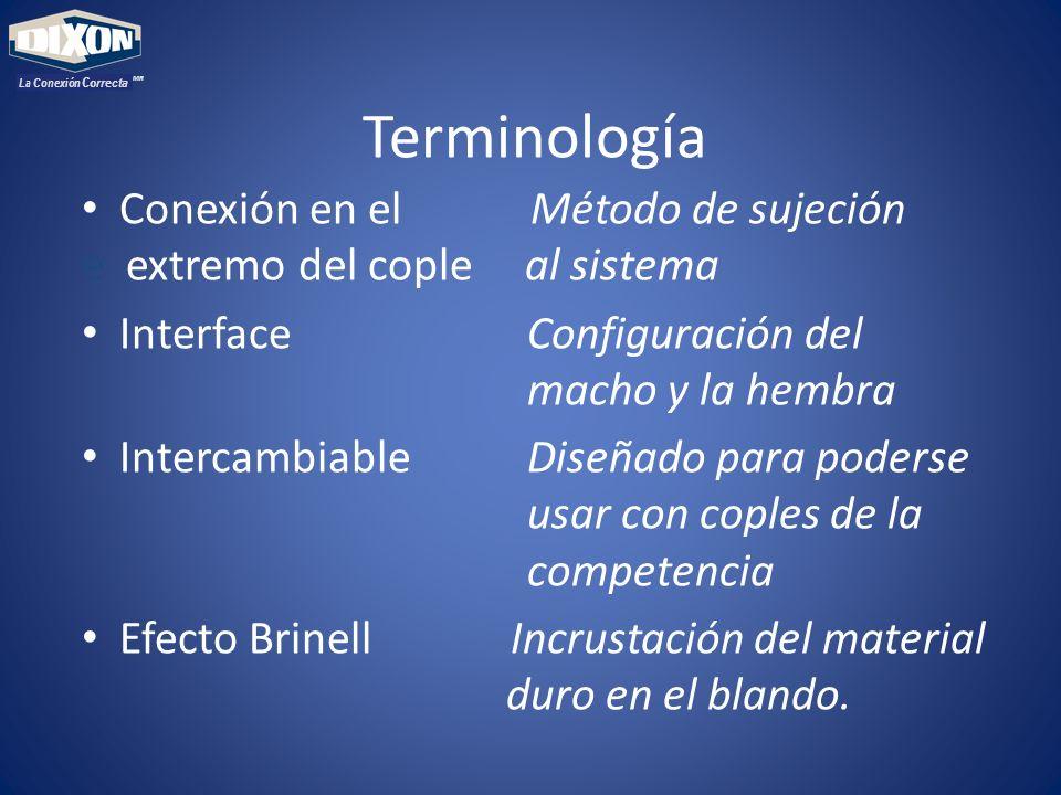 MR La Conexión Correcta. Terminología. Conexión en el Método de sujeción e extremo del cople al sistema.