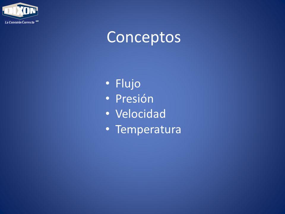 MR La Conexión Correcta Conceptos Flujo Presión Velocidad Temperatura