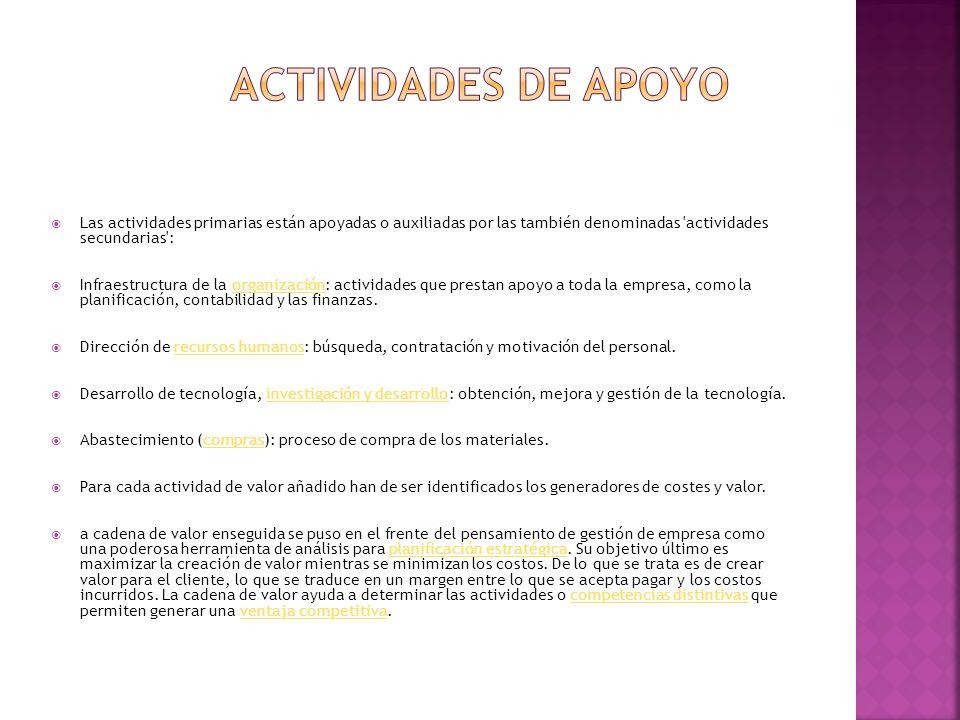 ACTIVIDADES DE APOYO Las actividades primarias están apoyadas o auxiliadas por las también denominadas actividades secundarias :