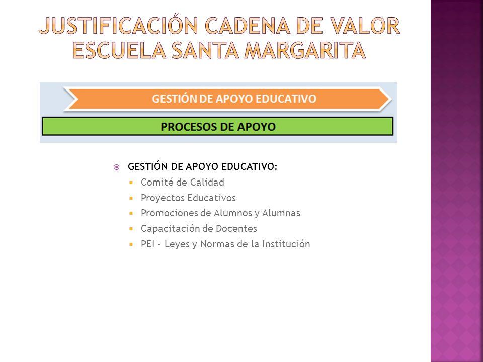 JUSTIFICACIÓN CADENA DE VALOR ESCUELA SANTA MARGARITA