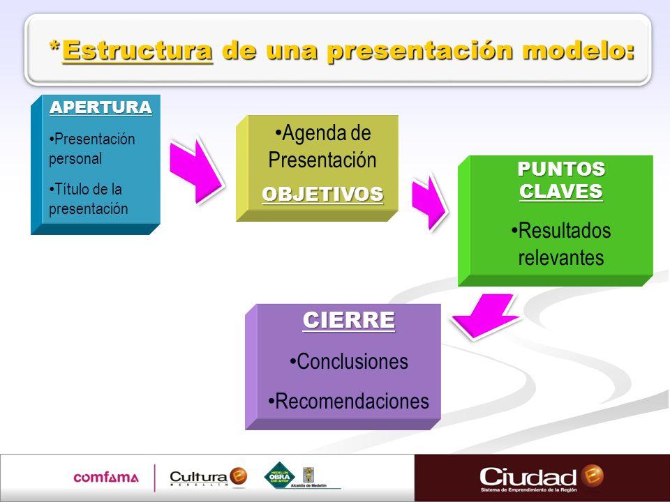 *Estructura de una presentación modelo: