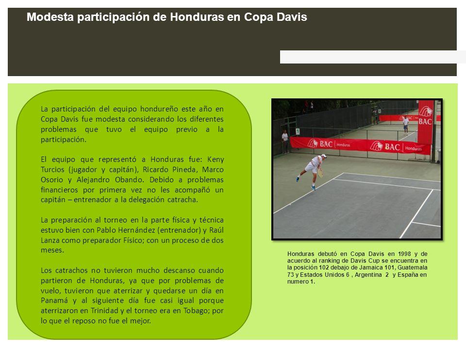 Modesta participación de Honduras en Copa Davis