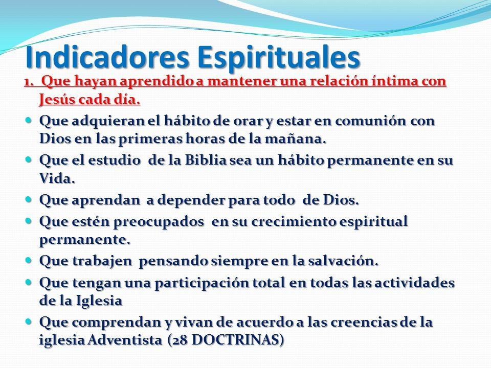 Indicadores Espirituales