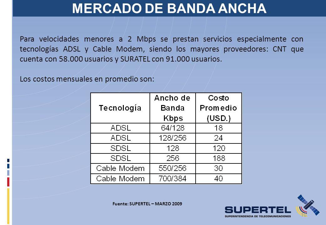 MERCADO DE BANDA ANCHA