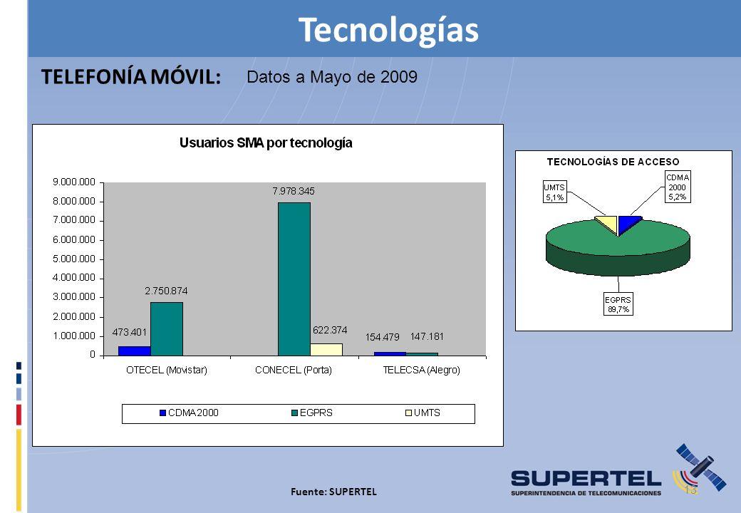 Tecnologías TELEFONÍA MÓVIL: Datos a Mayo de 2009 13 Fuente: SUPERTEL