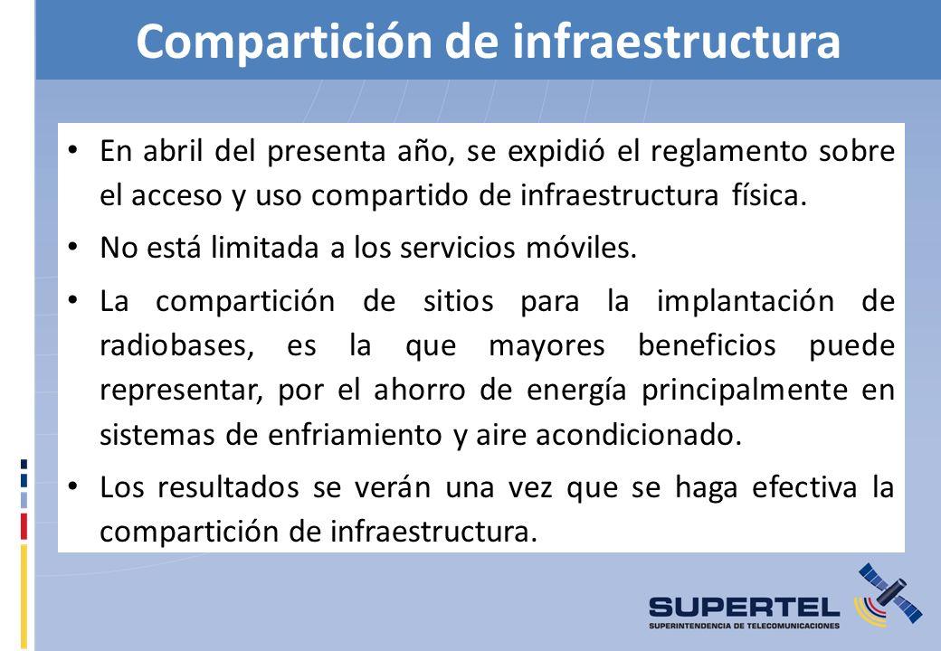 Compartición de infraestructura