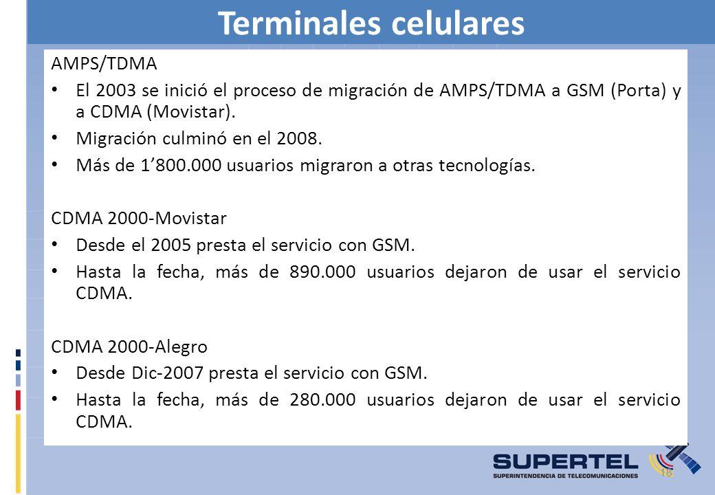 Terminales celulares AMPS/TDMA