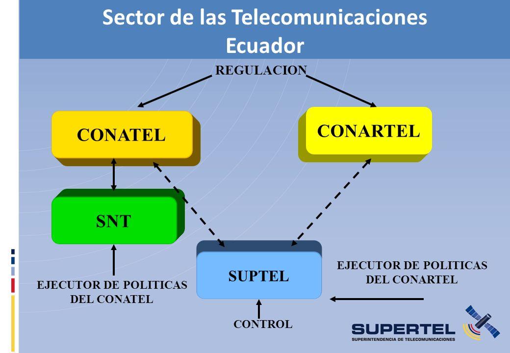 Sector de las Telecomunicaciones
