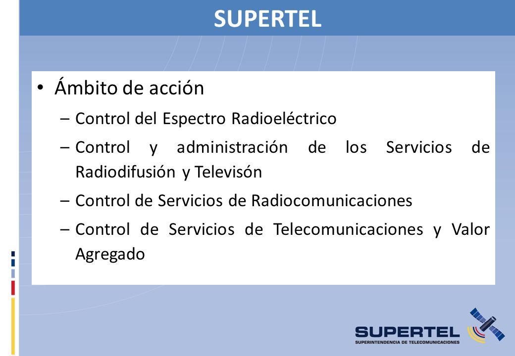 SUPERTEL Ámbito de acción Control del Espectro Radioeléctrico