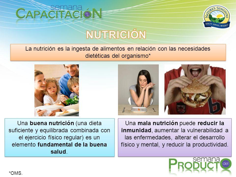 NUTRICIÓN La nutrición es la ingesta de alimentos en relación con las necesidades dietéticas del organismo*