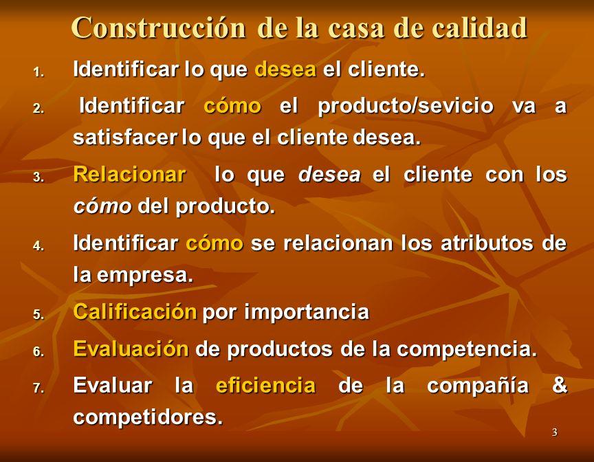 Construcción de la casa de calidad