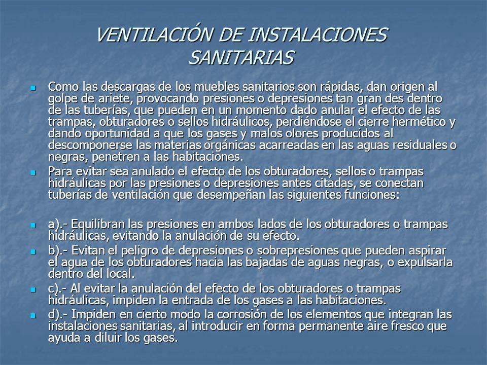 VENTILACIÓN DE INSTALACIONES SANITARIAS