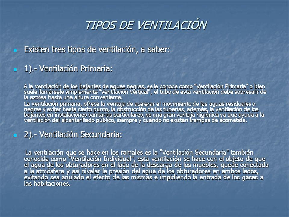 TIPOS DE VENTILACIÓN Existen tres tipos de ventilación, a saber: