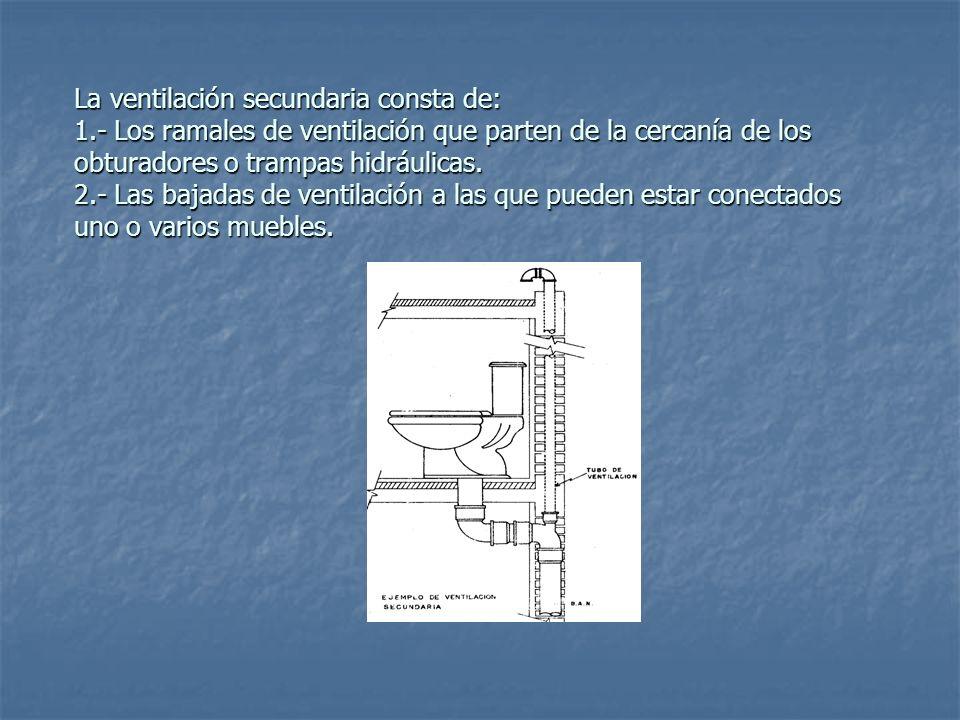 La ventilación secundaria consta de: 1