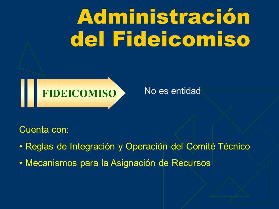 Administración del Fideicomiso