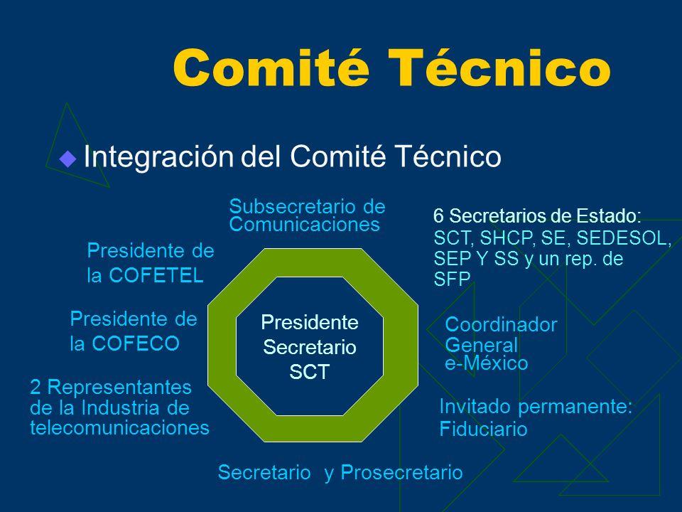 Presidente Secretario SCT