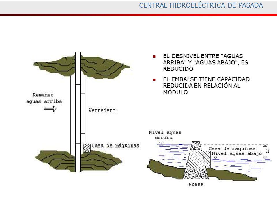 CENTRAL HIDROELÉCTRICA DE PASADA