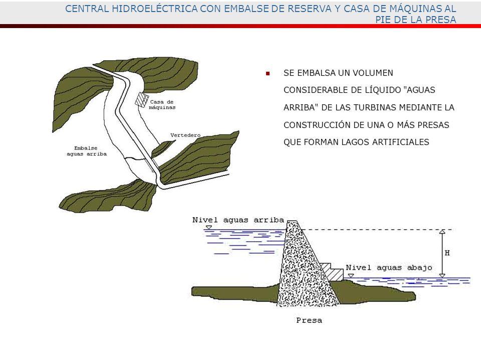 CENTRAL HIDROELÉCTRICA CON EMBALSE DE RESERVA Y CASA DE MÁQUINAS AL PIE DE LA PRESA