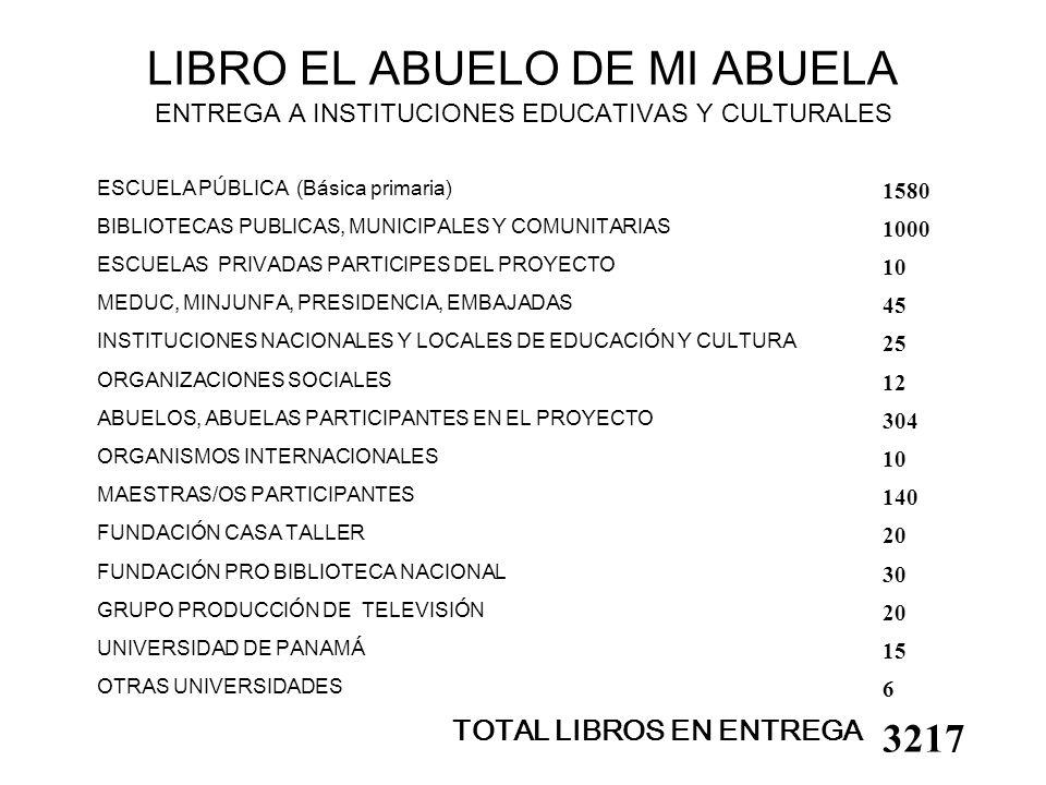 LIBRO EL ABUELO DE MI ABUELA ENTREGA A INSTITUCIONES EDUCATIVAS Y CULTURALES