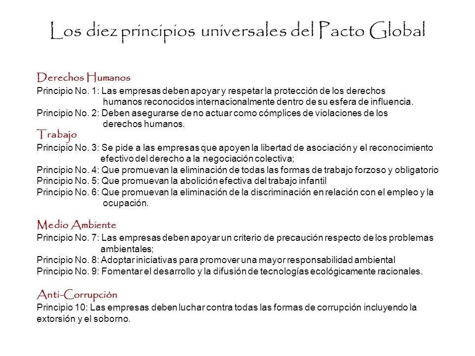 Los diez principios universales del Pacto Global