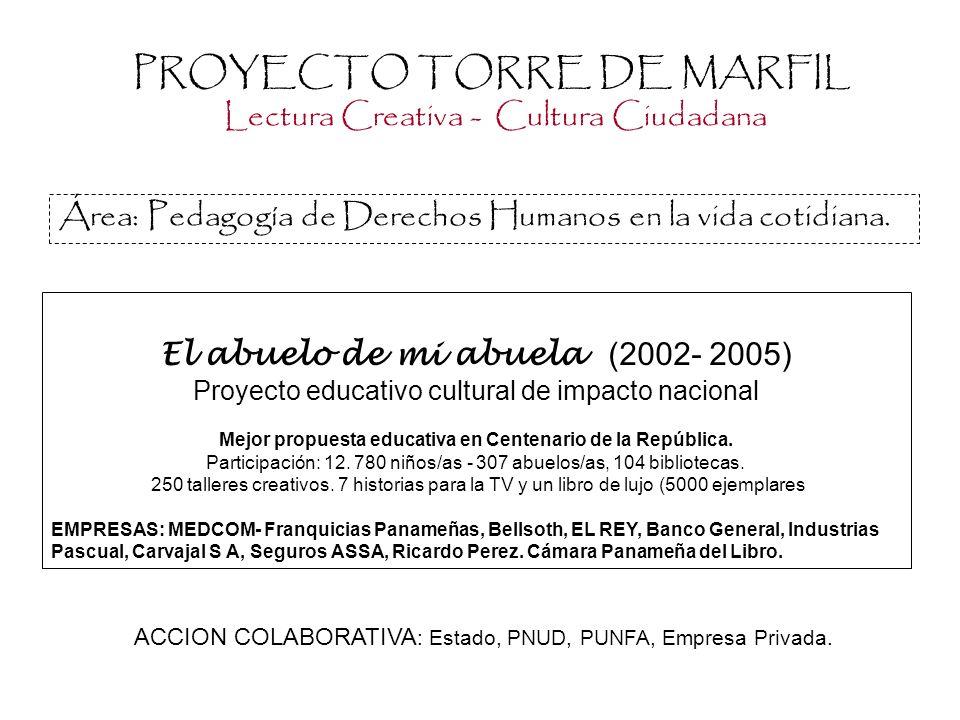 PROYECTO TORRE DE MARFIL Lectura Creativa - Cultura Ciudadana