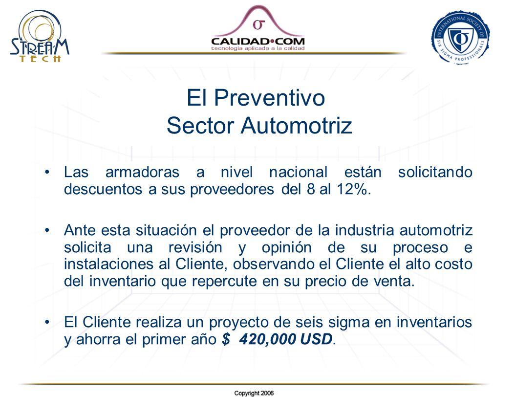 El Preventivo Sector Automotriz