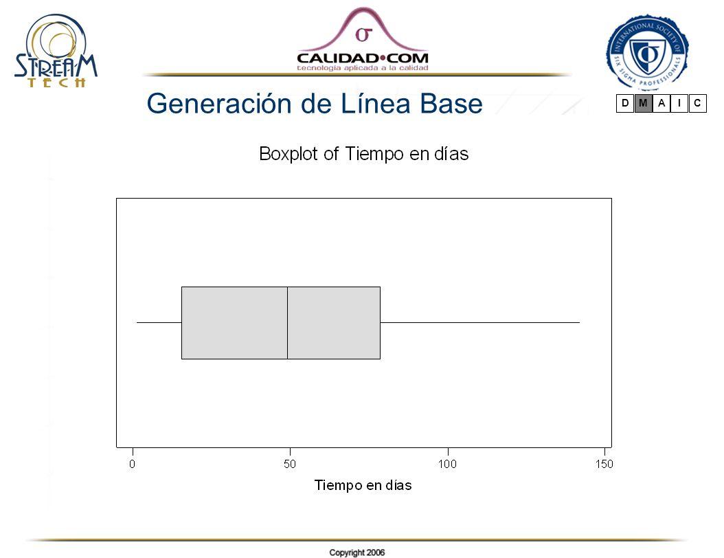 Generación de Línea Base
