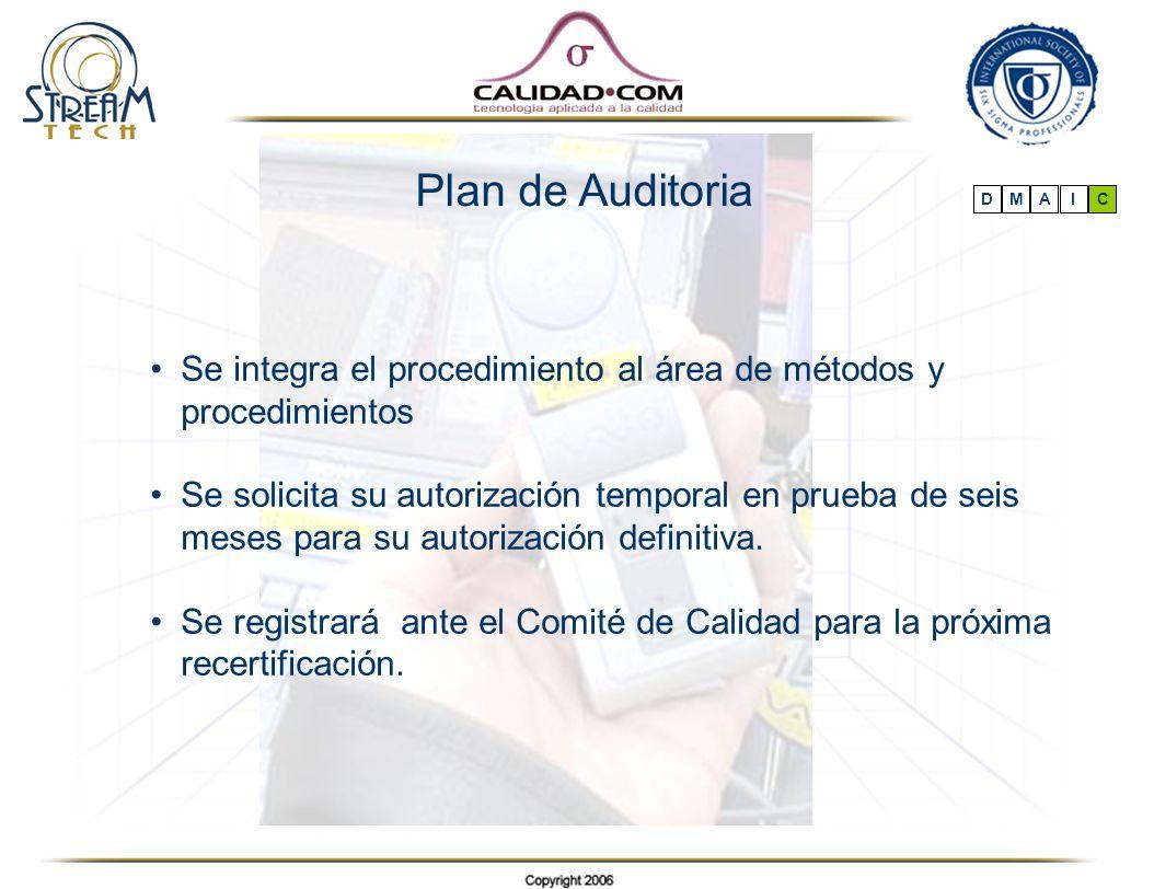 Plan de Auditoria D. M. A. I. C. Se integra el procedimiento al área de métodos y procedimientos.