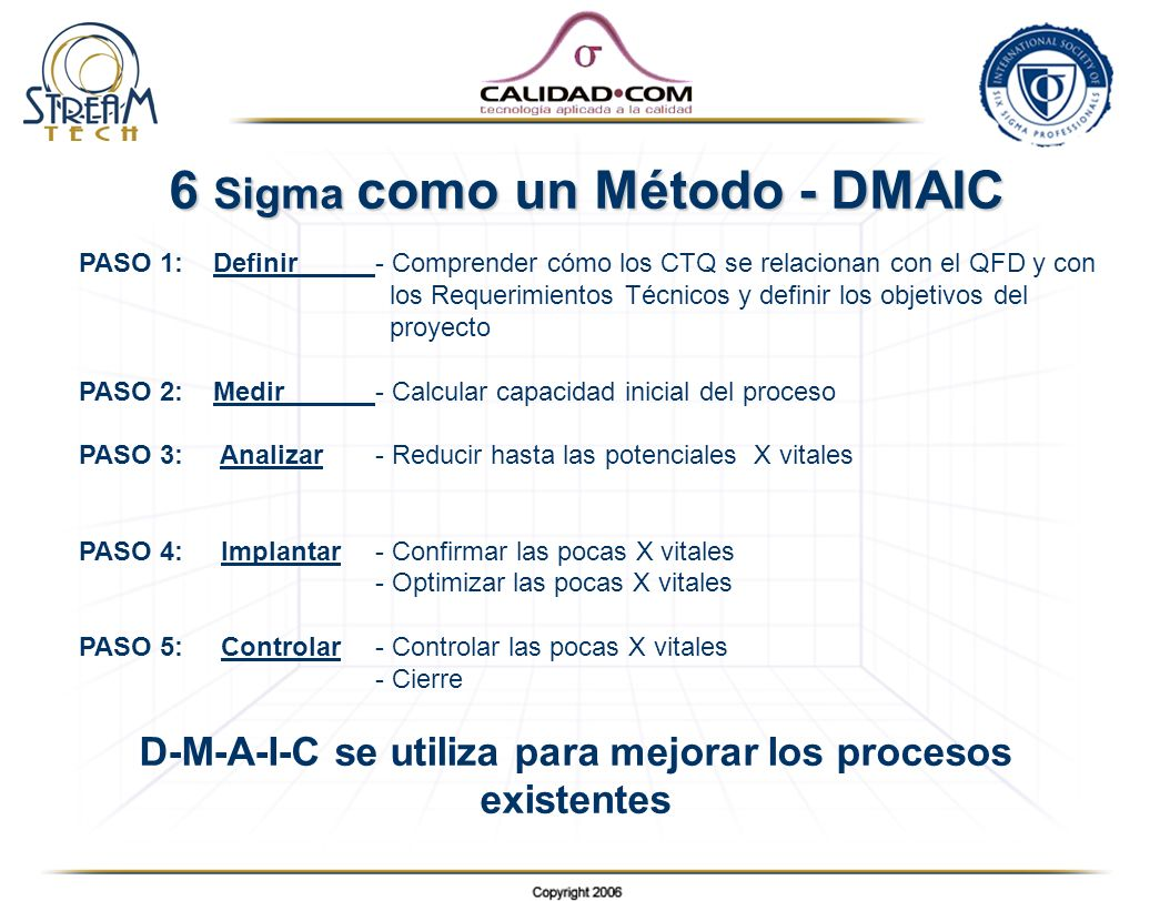 D-M-A-I-C se utiliza para mejorar los procesos existentes