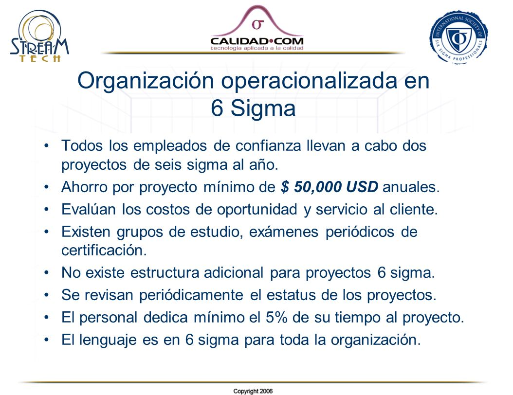 Organización operacionalizada en 6 Sigma