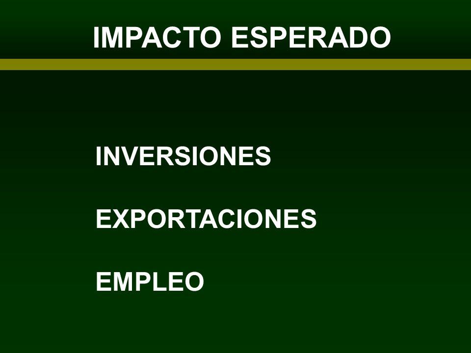 IMPACTO ESPERADO ARTICIPANTES