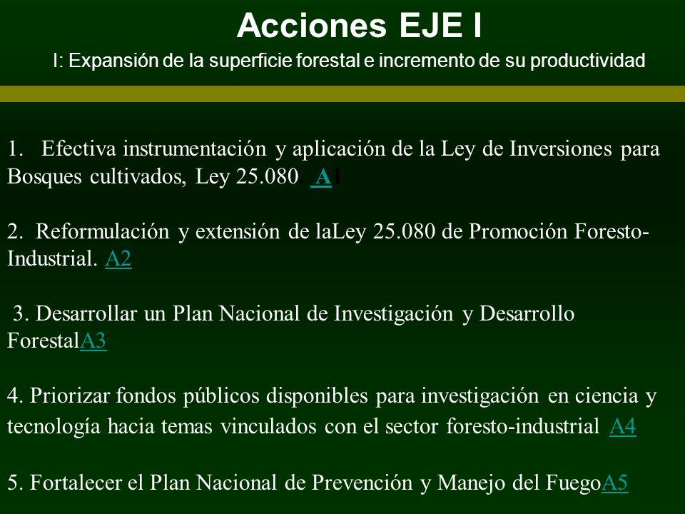 Acciones EJE I I: Expansión de la superficie forestal e incremento de su productividad.