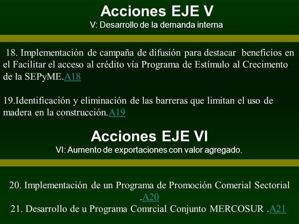 20. Implementación de un Programa de Promoción Comerial Sectorial .A20