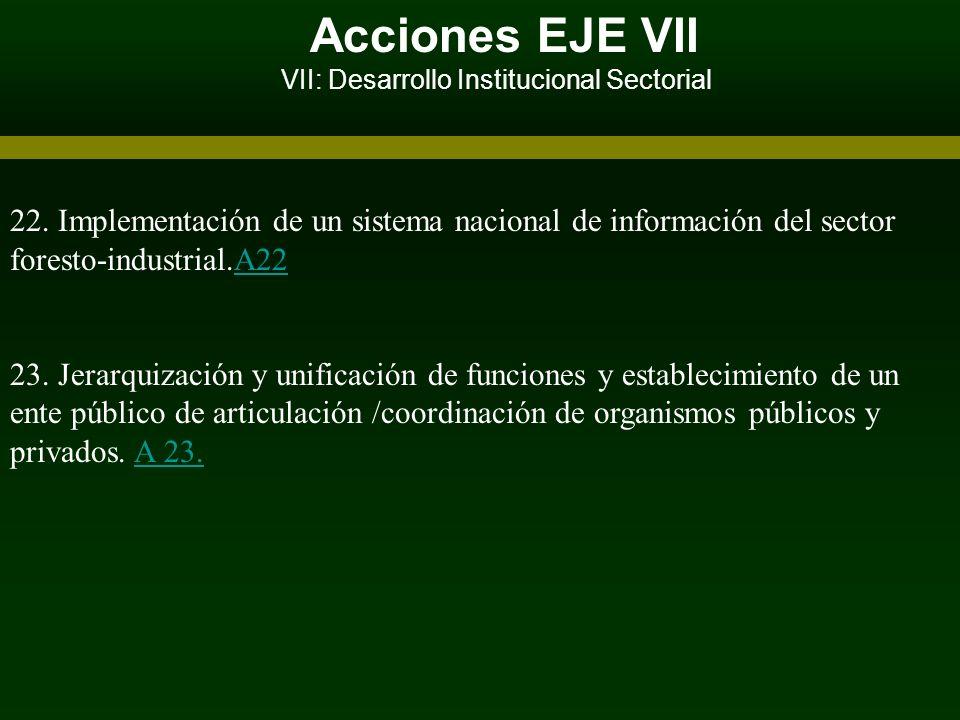 Acciones EJE VII VII: Desarrollo Institucional Sectorial. 22. Implementación de un sistema nacional de información del sector foresto-industrial.A22.