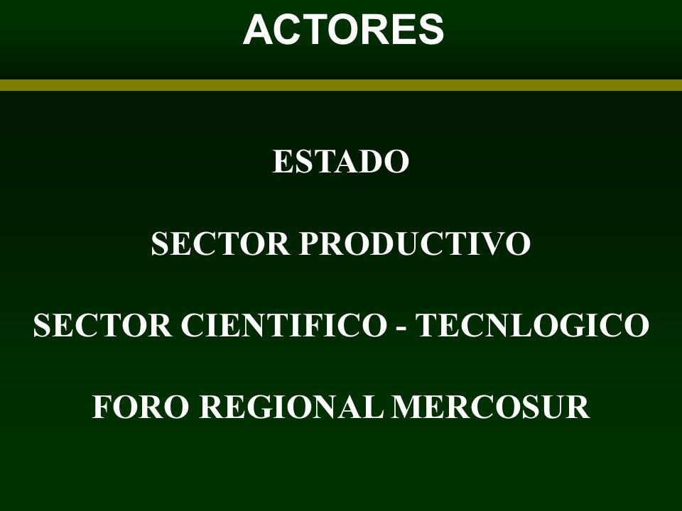 SECTOR CIENTIFICO - TECNLOGICO