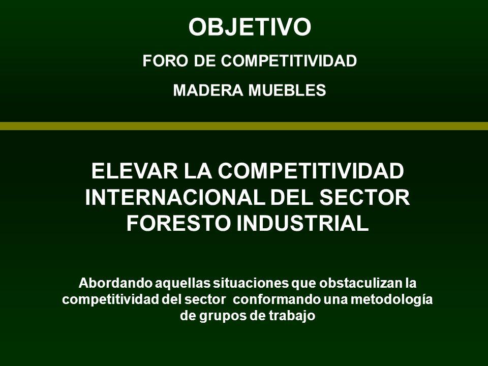 OBJETIVO FORO DE COMPETITIVIDAD. MADERA MUEBLES. ELEVAR LA COMPETITIVIDAD INTERNACIONAL DEL SECTOR FORESTO INDUSTRIAL.