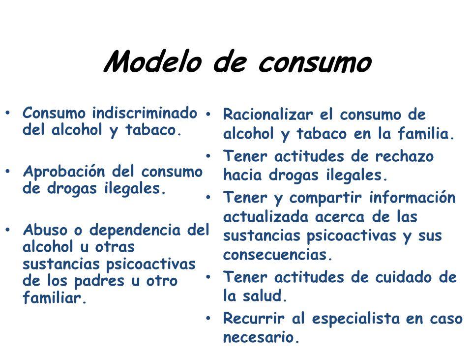 Modelo de consumo Consumo indiscriminado del alcohol y tabaco.