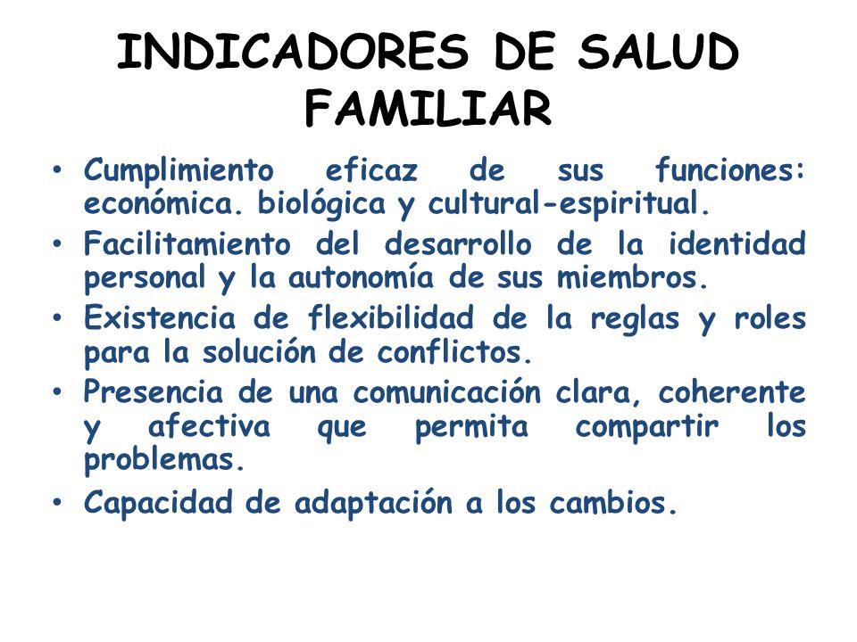INDICADORES DE SALUD FAMILIAR