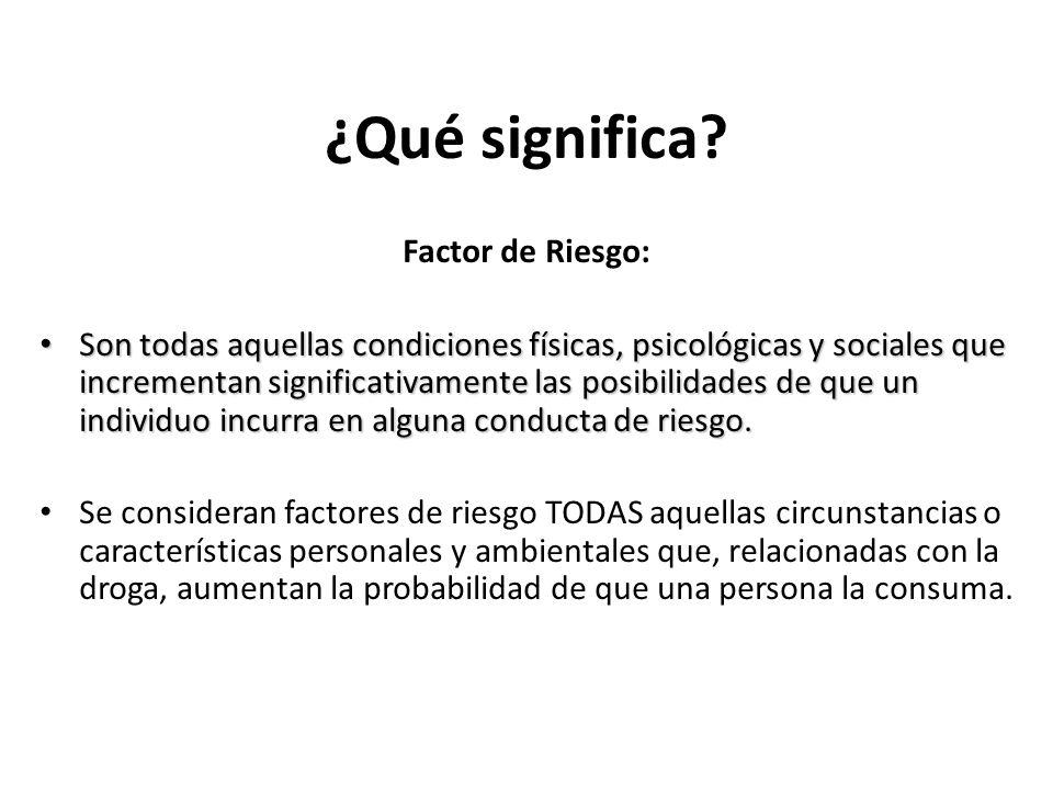 ¿Qué significa Factor de Riesgo: