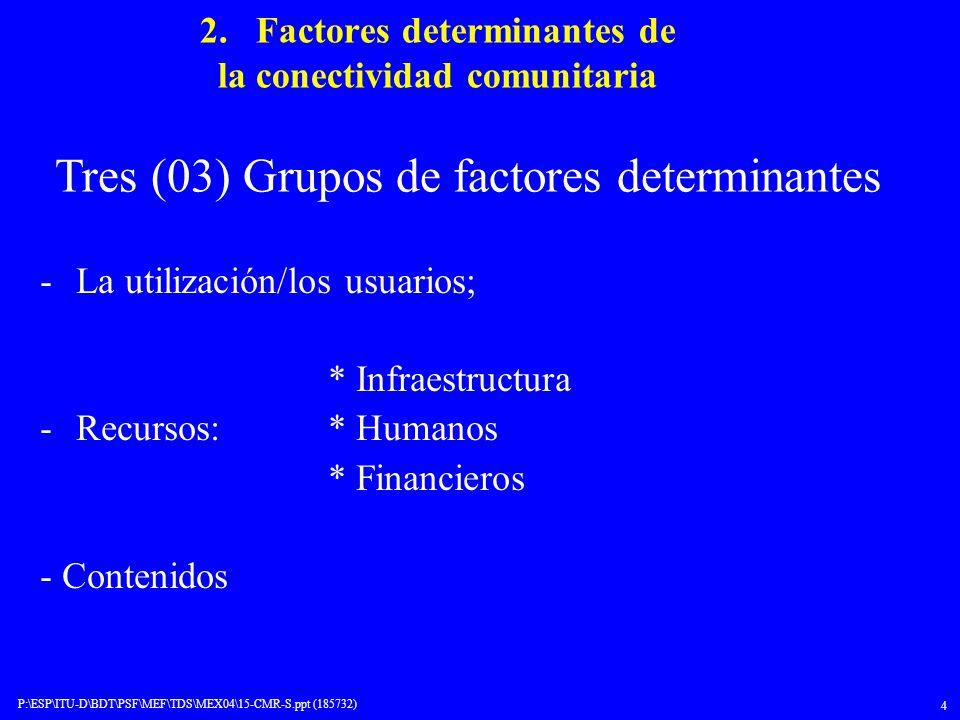 2. Factores determinantes de la conectividad comunitaria