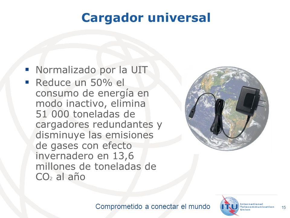 Cargador universal Normalizado por la UIT