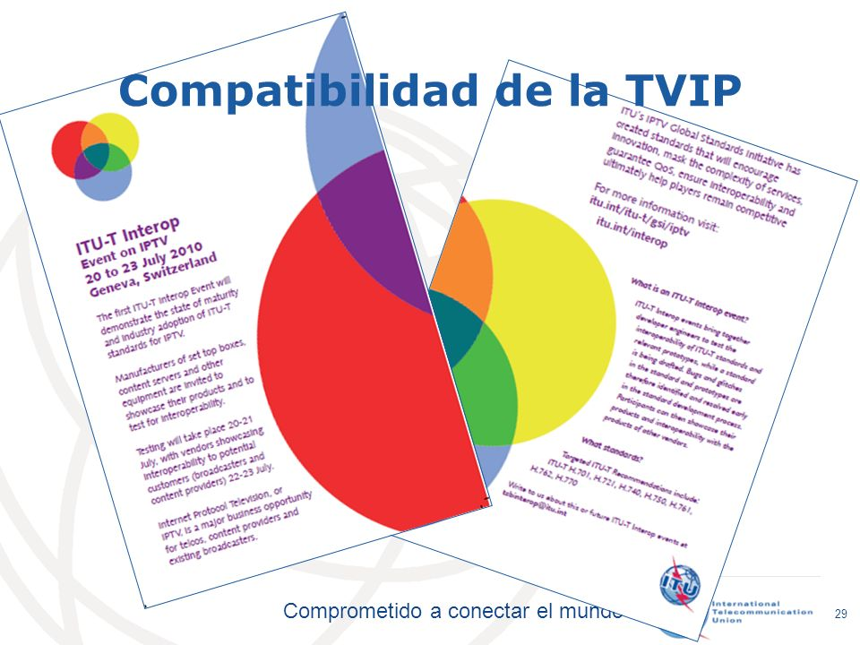 Compatibilidad de la TVIP