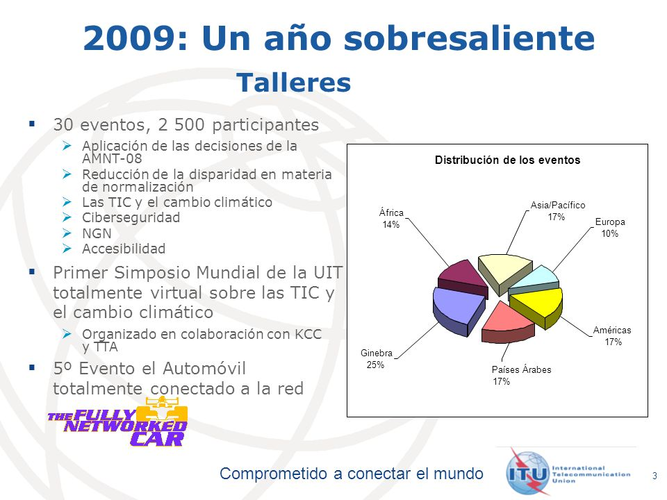 2009: Un año sobresaliente Talleres 30 eventos, 2 500 participantes