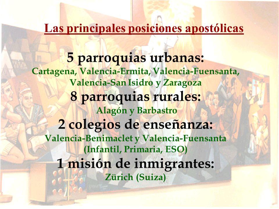 Las principales posiciones apostólicas