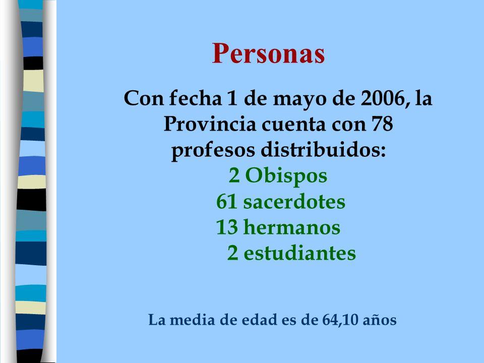 Personas Con fecha 1 de mayo de 2006, la Provincia cuenta con 78