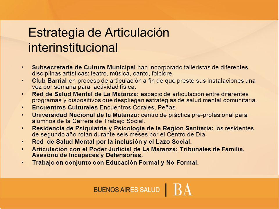 Estrategia de Articulación interinstitucional